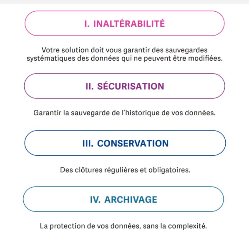 Sage / EBP: Loi Anti-Fraude